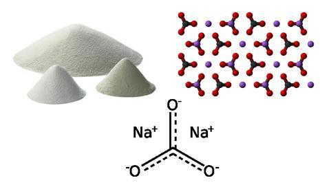 http://iqmaltahir.files.wordpress.com/2010/12/sodium-karbonat-iqmal.jpg