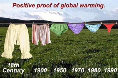 Ukuran celana dalam menyusut seiring dengan laju pemanasan global.