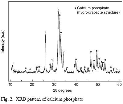 Contoh difraktogram dari kristal kalsium fosfat.
