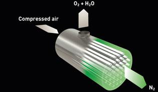 Pemurnian nitrogen dari udara.